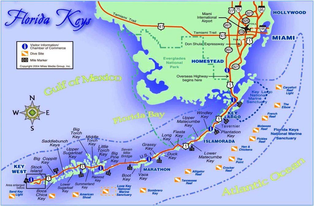 Isole Keys Florida